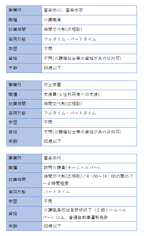 HP・固定ページ採用情報